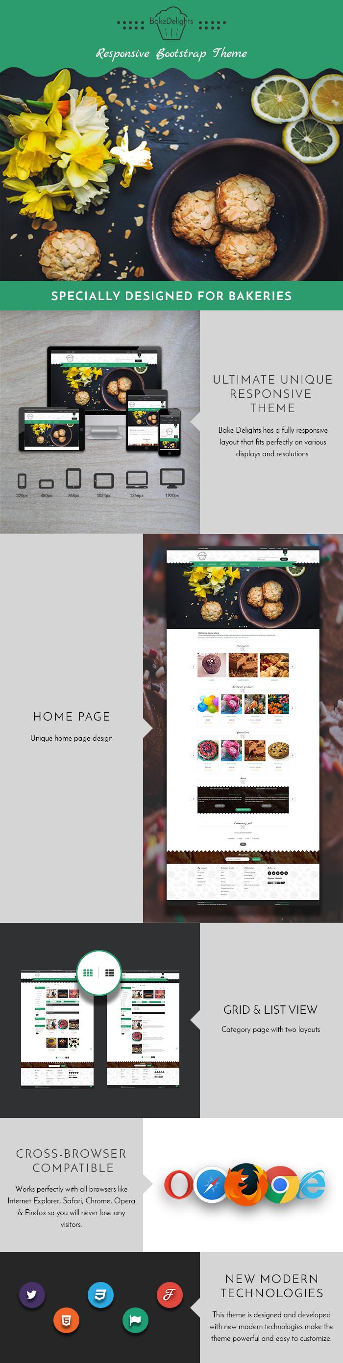 Bake-Delights-Theme-Details-image